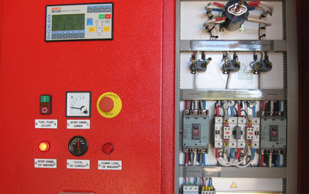 Control Panel Gallery Picture 1